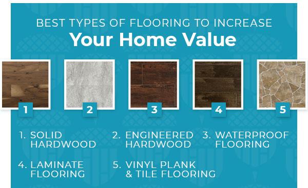Eco-Friendly Types of Flooring